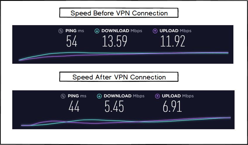 CyberGhost VPN Review - VPNCrew