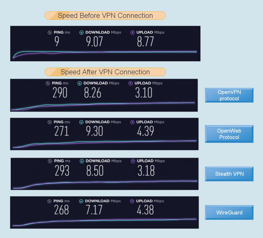 Astrill VPN Review - VPNCrew