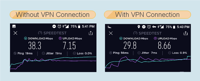 Turbo VPN Review - VPNCrew